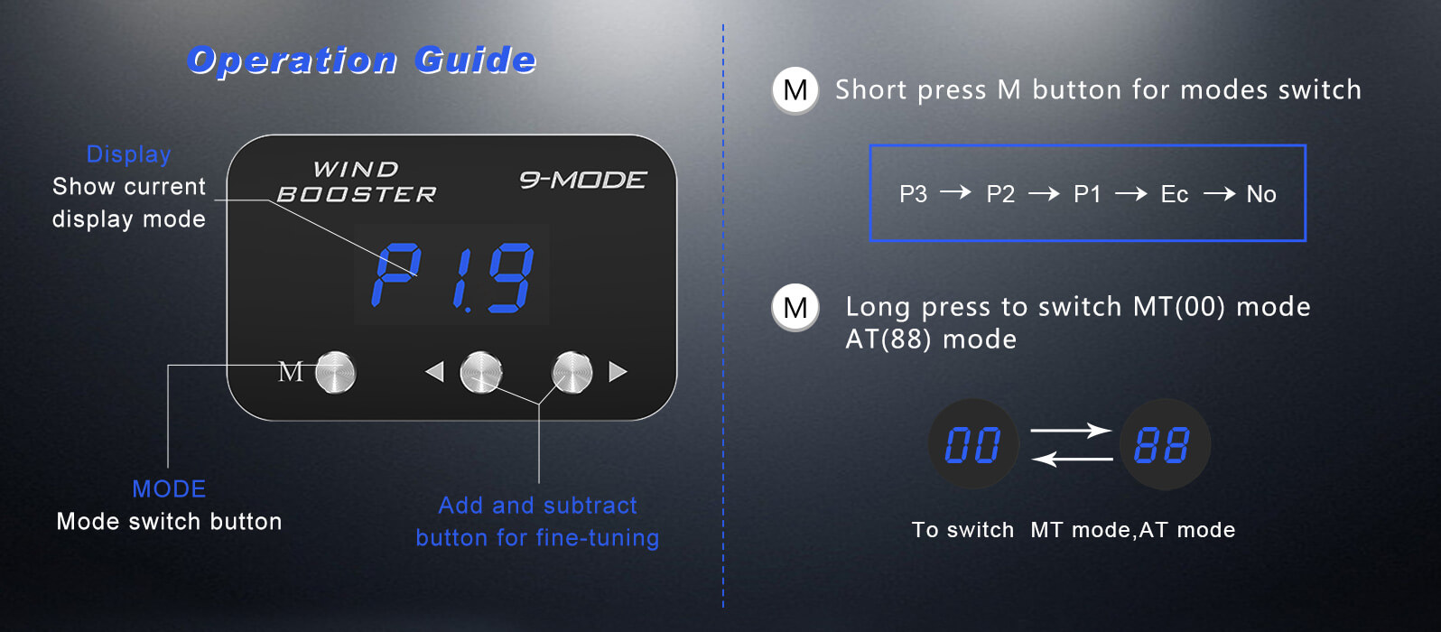 9mode operation guide