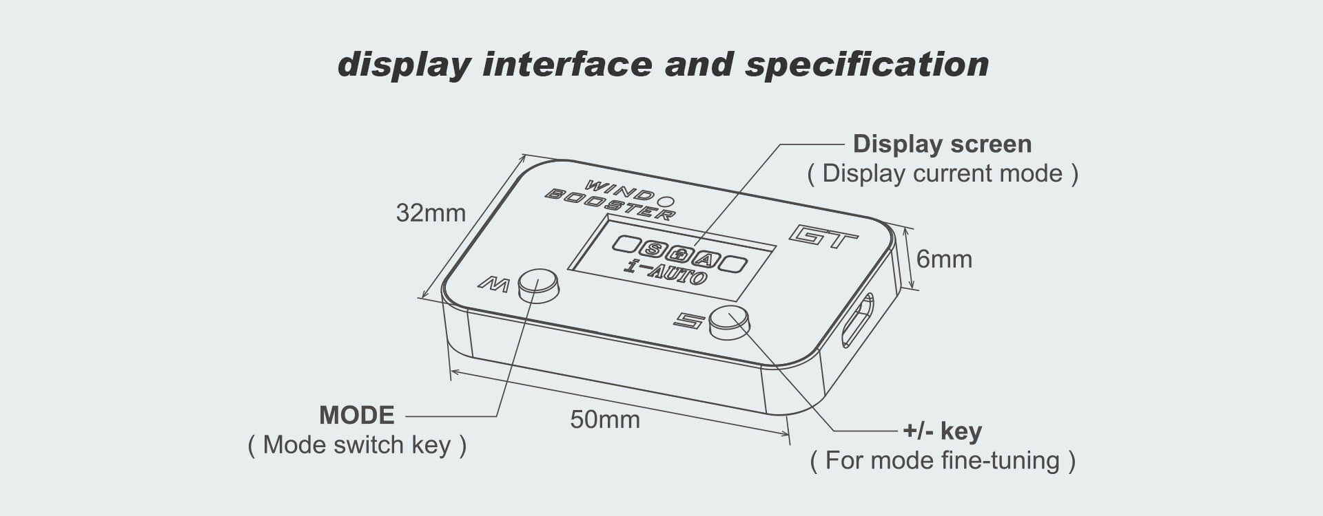 app controller20